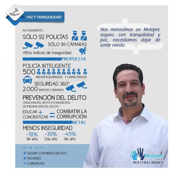 ALFONSO BRAVO INFOGRAFIA DE SEGURIDAD